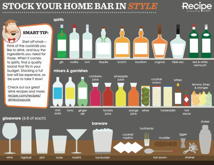 How to Stock a Bar