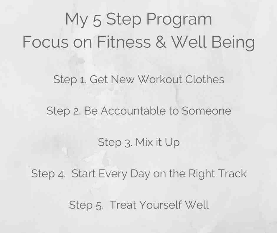 New Years Resolutions - Fitness