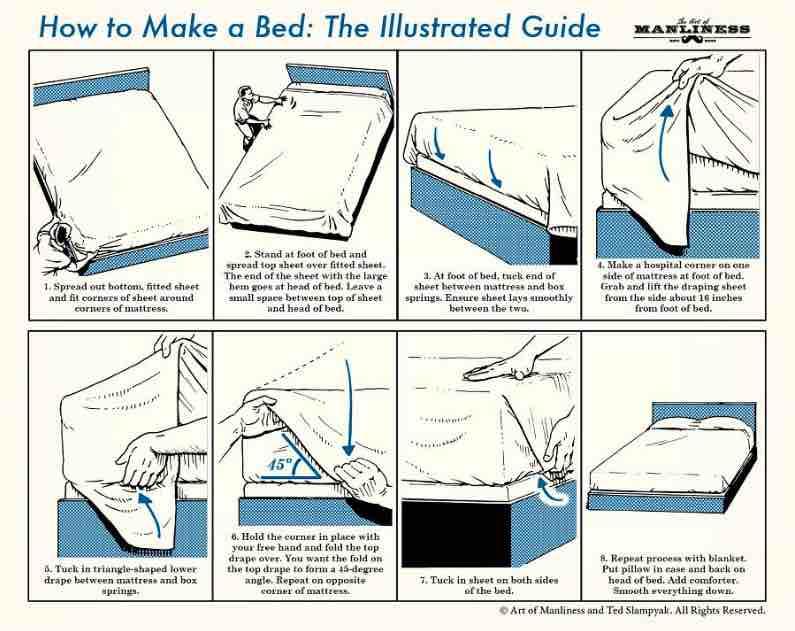 How to Make a Bed - Hospital Corners