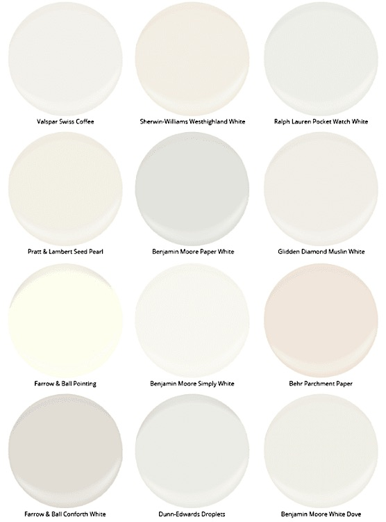 White Paint Colors for Interior Design
